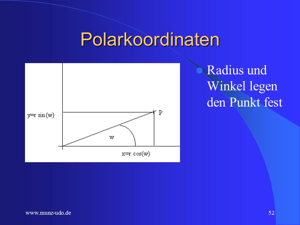 www.munz-udo.de51 Elementarer Kreis Der Radius r bleibt konstant, der Winkel w gegen die Horizontale ändert sich zwischen Null und 2 (Bogenmaß!).