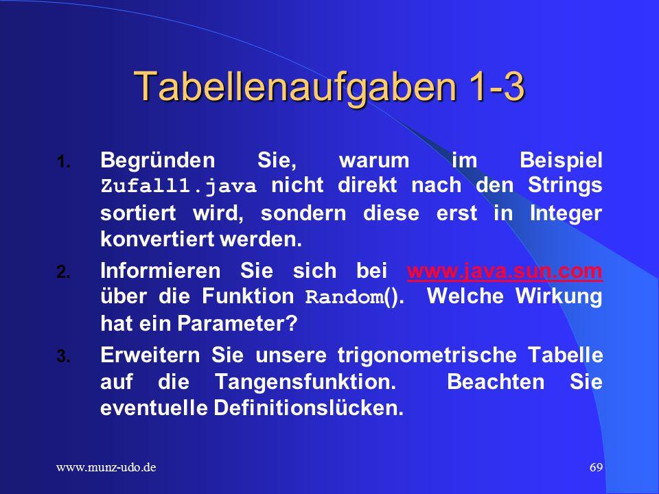 www.munz-udo.de68 Trigonometrische Tabelle