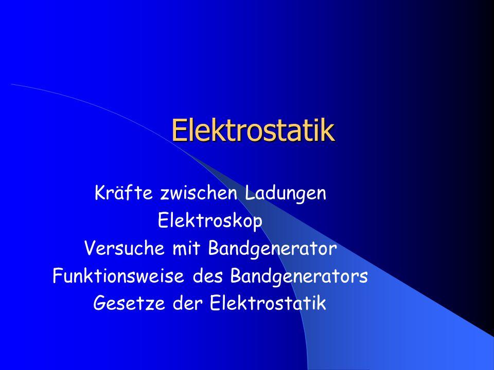 Elektrostatik Kräfte zwischen Ladungen Elektroskop Versuche mit Bandgenerator Funktionsweise des Bandgenerators Gesetze der Elektrostatik