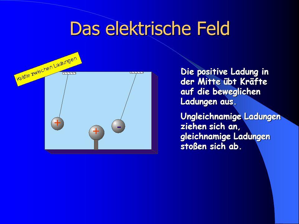Das elektrische Feld Die positive Ladung in der Mitte übt Kräfte auf die beweglichen Ladungen aus. Ungleichnamige Ladungen ziehen sich an, gleichnamig