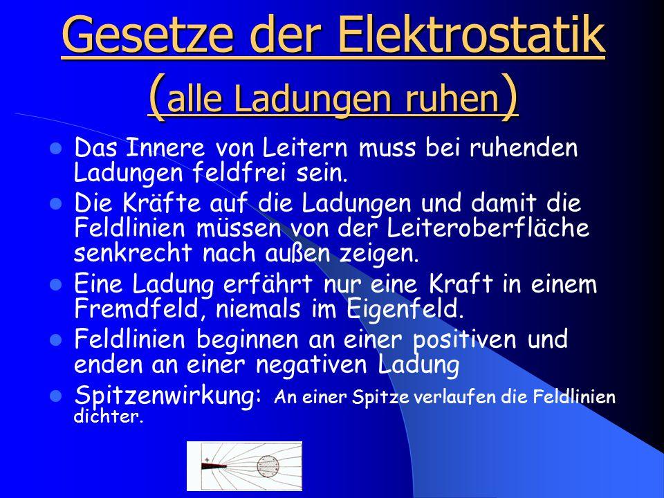 Gesetze der Elektrostatik ( alle Ladungen ruhen ) Das Innere von Leitern muss bei ruhenden Ladungen feldfrei sein. Die Kräfte auf die Ladungen und dam