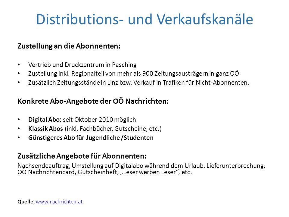 Distributions- und Verkaufskanäle Zustellung an die Abonnenten: Vertrieb und Druckzentrum in Pasching Zustellung inkl. Regionalteil von mehr als 900 Z