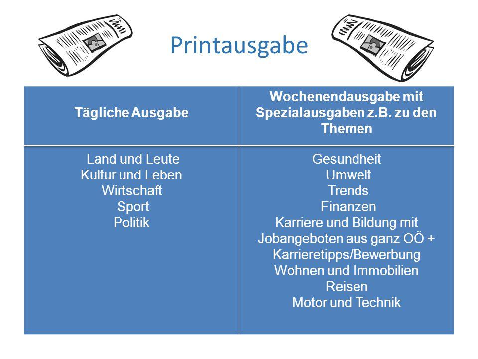 Printausgabe Tägliche Ausgabe Land und Leute Kultur und Leben Wirtschaft Sport Politik Wochenendausgabe mit Spezialausgaben z.B.