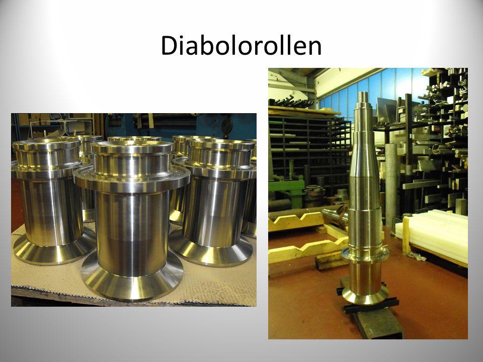 Diabolorollen