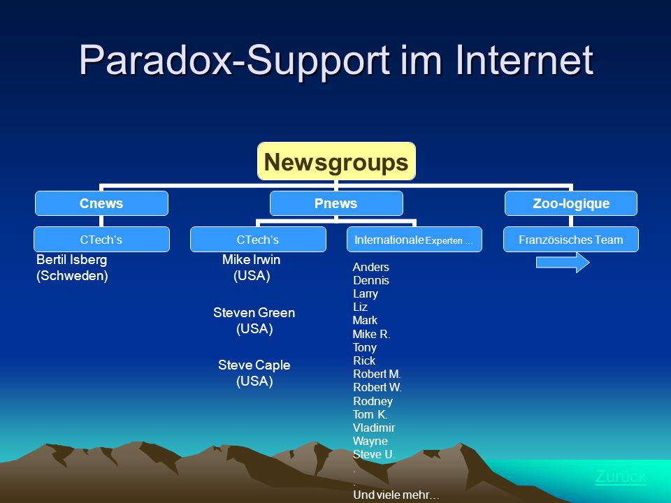 Paradox-Support im Internet Newsgroups Cnews CTech's Pnews CTech's Internationale Experten … Zoo-logique Französisches Team Zurück Bertil Isberg (Schweden) Mike Irwin (USA) Steven Green (USA) Steve Caple (USA) Anders Dennis Larry Liz Mark Mike R.