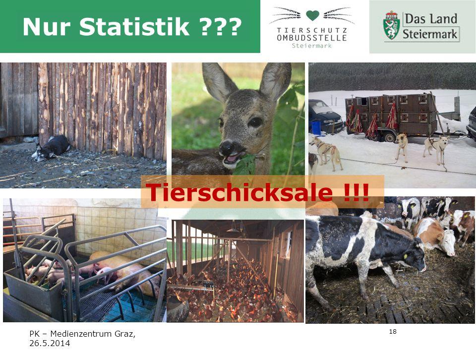 18 Nur Statistik PK – Medienzentrum Graz, 26.5.2014 Tierschicksale !!!