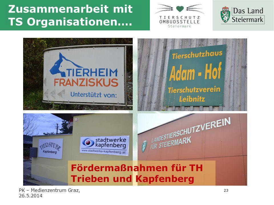 23 Zusammenarbeit mit TS Organisationen….