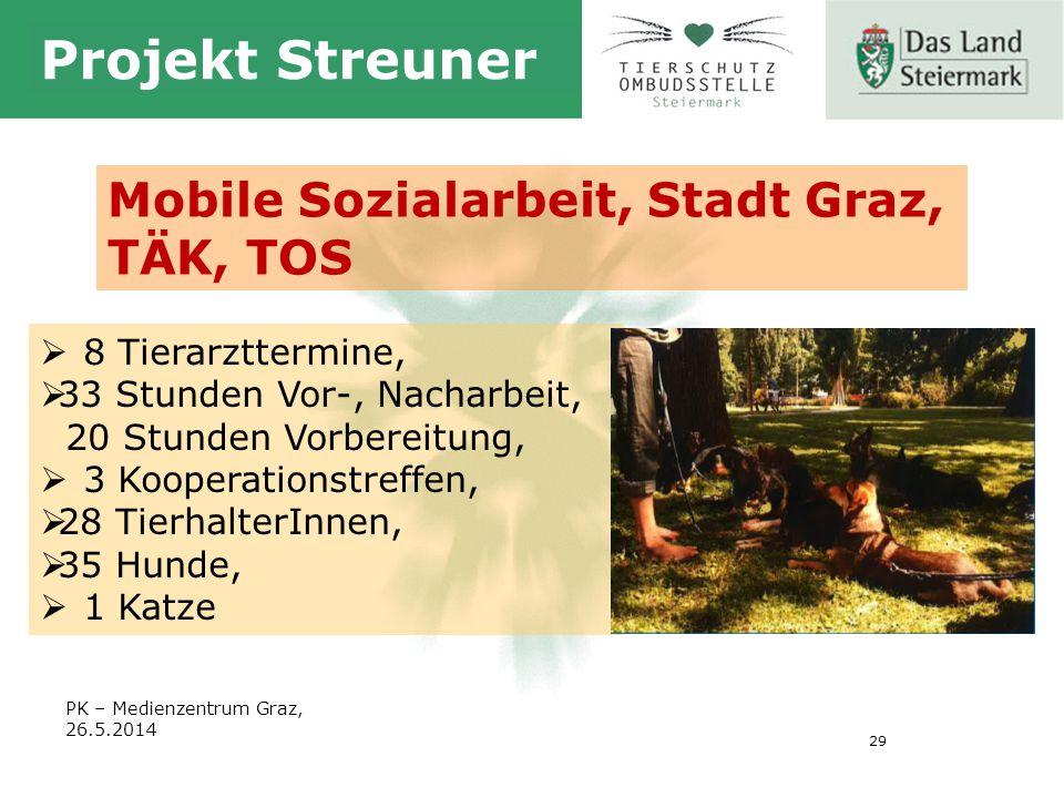 29 Projekt Streuner Mobile Sozialarbeit, Stadt Graz, TÄK, TOS  8 Tierarzttermine,  33 Stunden Vor-, Nacharbeit, 20 Stunden Vorbereitung,  3 Kooperationstreffen,  28 TierhalterInnen,  35 Hunde,  1 Katze PK – Medienzentrum Graz, 26.5.2014