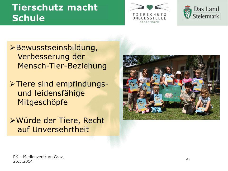 31 PK – Medienzentrum Graz, 26.5.2014 Tierschutz macht Schule  Bewusstseinsbildung, Verbesserung der Mensch-Tier-Beziehung  Tiere sind empfindungs- und leidensfähige Mitgeschöpfe  Würde der Tiere, Recht auf Unversehrtheit