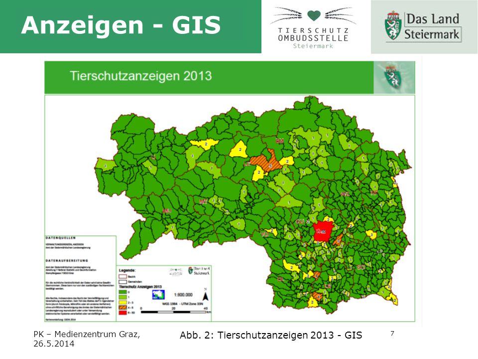 7 PK – Medienzentrum Graz, 26.5.2014 Anzeigen - GIS Abb. 2: Tierschutzanzeigen 2013 - GIS