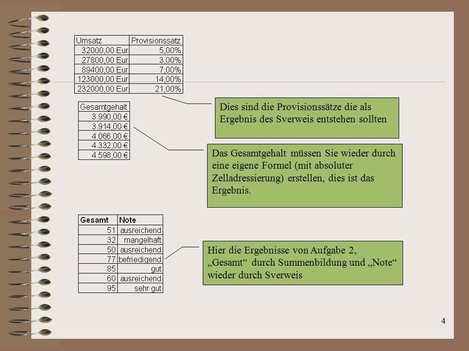 4 Dies sind die Provisionssätze die als Ergebnis des Sverweis entstehen sollten Das Gesamtgehalt müssen Sie wieder durch eine eigene Formel (mit absol