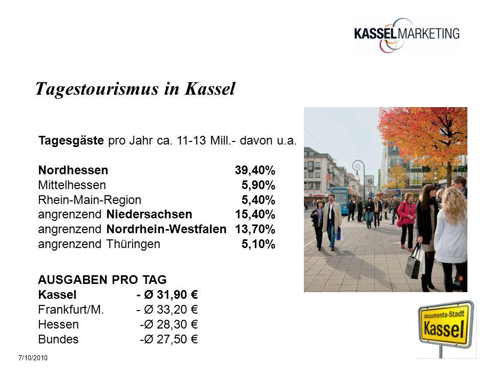 Seite 24 Tagestourismus in Kassel Tagesgäste pro Jahr ca.