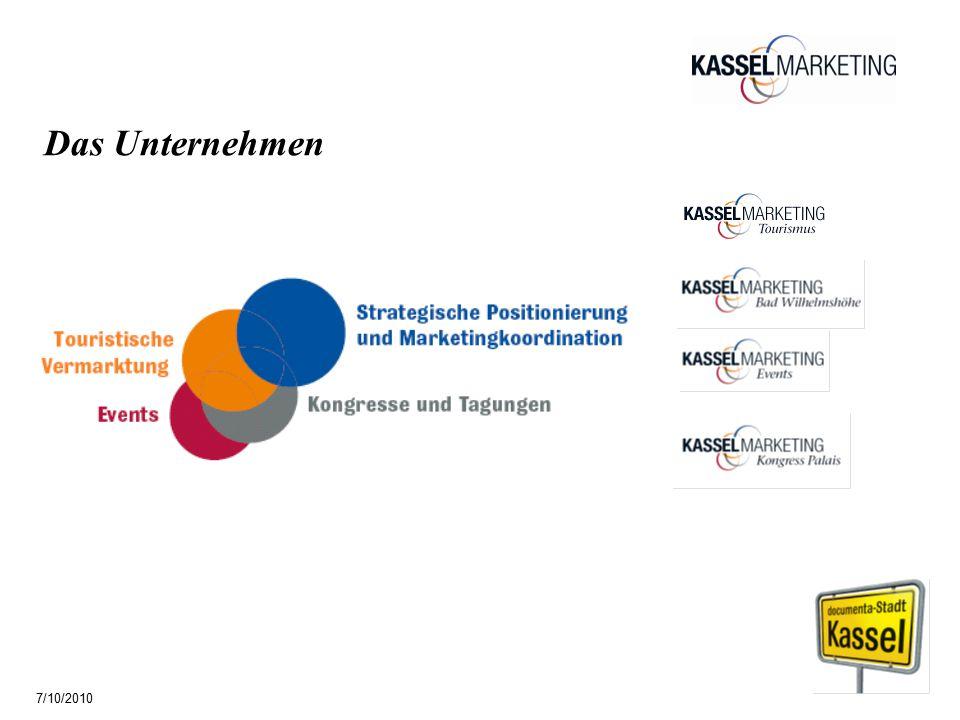 Seite 25 Kassel ist klasse: Idee der Website  Wissenswertes und Einzigartiges über Kassel und die Region zu erfahren  mit der Unterstützung vieler Menschen wachsendes Portal  Spielraum für individuelle Argumente.