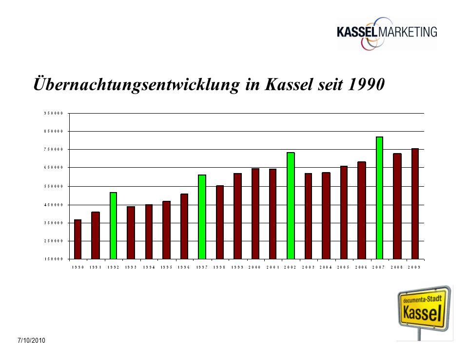 Seite 8 Übernachtungsentwicklung in Kassel seit 1990 7/10/2010