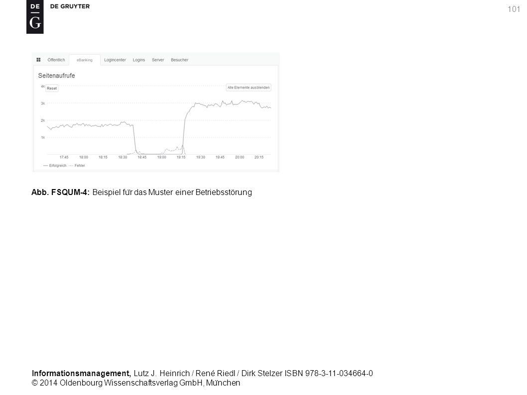 Informationsmanagement, Lutz J. Heinrich / René Riedl / Dirk Stelzer ISBN 978-3-11-034664-0 © 2014 Oldenbourg Wissenschaftsverlag GmbH, Mu ̈ nchen 101