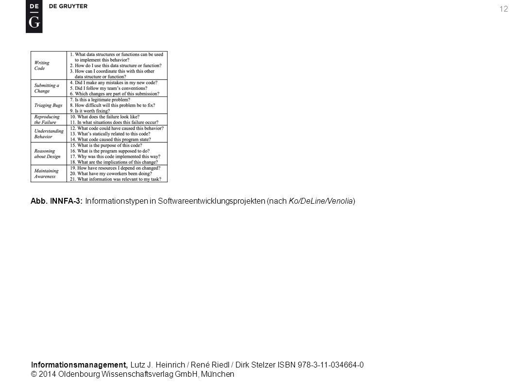 Informationsmanagement, Lutz J. Heinrich / René Riedl / Dirk Stelzer ISBN 978-3-11-034664-0 © 2014 Oldenbourg Wissenschaftsverlag GmbH, Mu ̈ nchen 12
