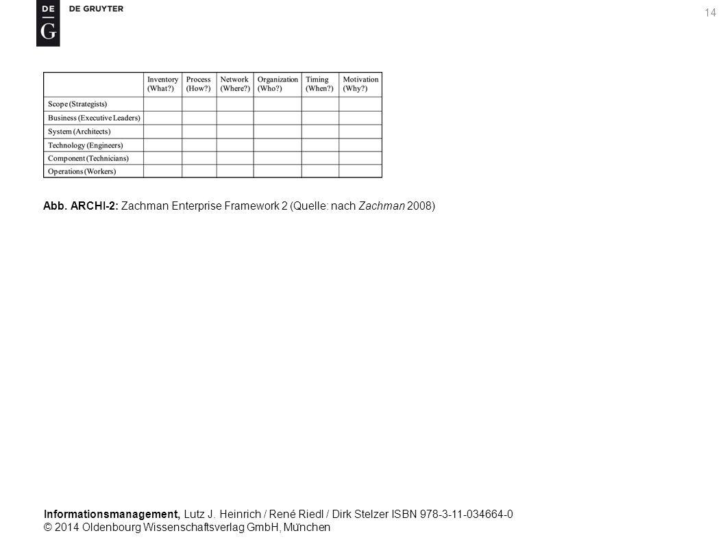 Informationsmanagement, Lutz J. Heinrich / René Riedl / Dirk Stelzer ISBN 978-3-11-034664-0 © 2014 Oldenbourg Wissenschaftsverlag GmbH, Mu ̈ nchen 14