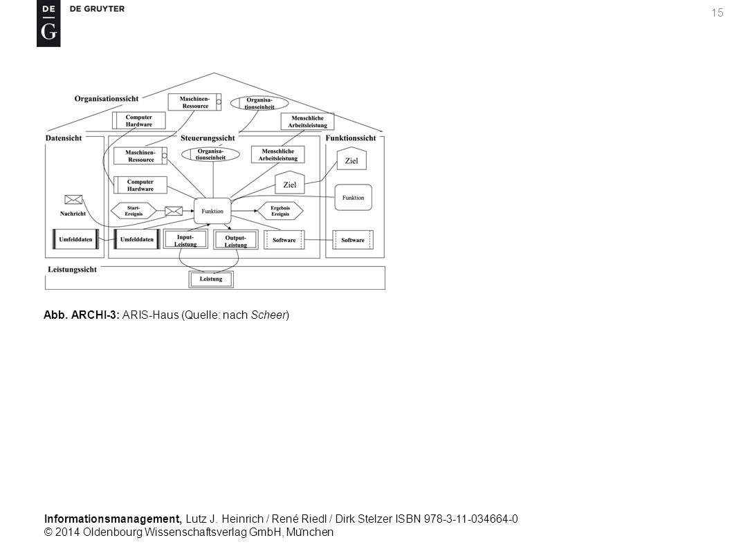 Informationsmanagement, Lutz J. Heinrich / René Riedl / Dirk Stelzer ISBN 978-3-11-034664-0 © 2014 Oldenbourg Wissenschaftsverlag GmbH, Mu ̈ nchen 15