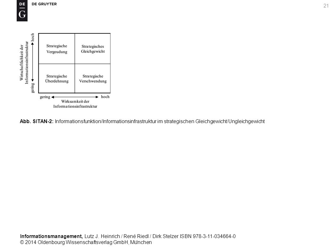 Informationsmanagement, Lutz J. Heinrich / René Riedl / Dirk Stelzer ISBN 978-3-11-034664-0 © 2014 Oldenbourg Wissenschaftsverlag GmbH, Mu ̈ nchen 21