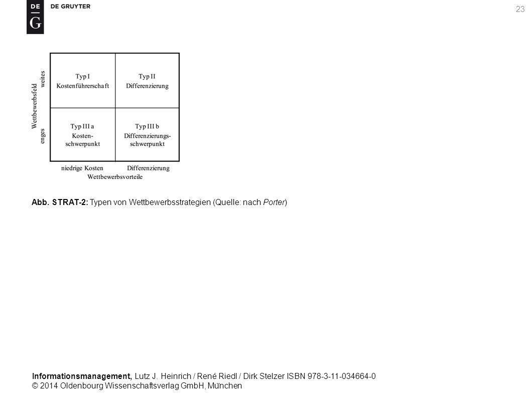 Informationsmanagement, Lutz J. Heinrich / René Riedl / Dirk Stelzer ISBN 978-3-11-034664-0 © 2014 Oldenbourg Wissenschaftsverlag GmbH, Mu ̈ nchen 23
