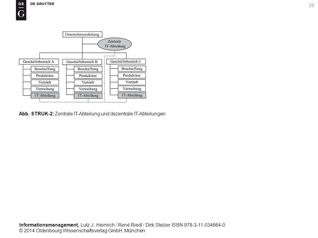 Informationsmanagement, Lutz J. Heinrich / René Riedl / Dirk Stelzer ISBN 978-3-11-034664-0 © 2014 Oldenbourg Wissenschaftsverlag GmbH, Mu ̈ nchen 28