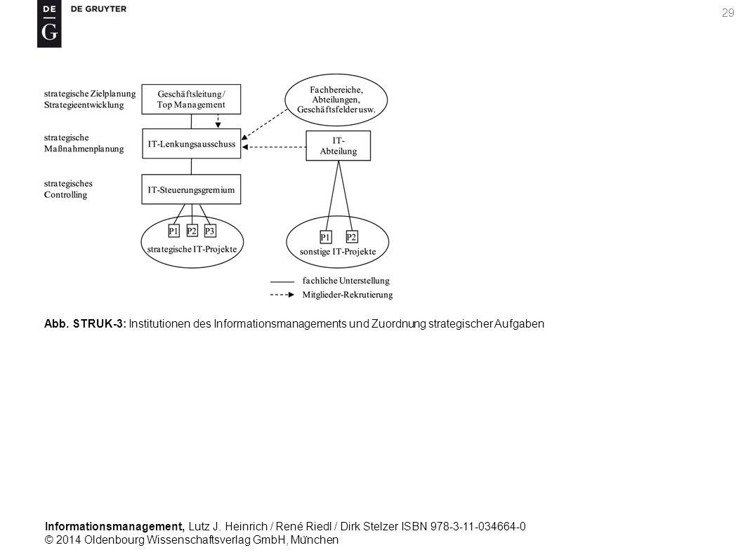 Informationsmanagement, Lutz J. Heinrich / René Riedl / Dirk Stelzer ISBN 978-3-11-034664-0 © 2014 Oldenbourg Wissenschaftsverlag GmbH, Mu ̈ nchen 29