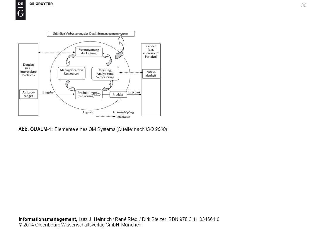 Informationsmanagement, Lutz J. Heinrich / René Riedl / Dirk Stelzer ISBN 978-3-11-034664-0 © 2014 Oldenbourg Wissenschaftsverlag GmbH, Mu ̈ nchen 30
