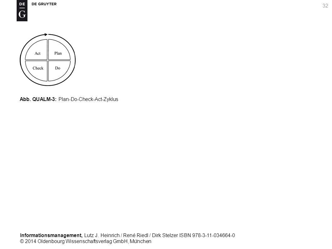 Informationsmanagement, Lutz J. Heinrich / René Riedl / Dirk Stelzer ISBN 978-3-11-034664-0 © 2014 Oldenbourg Wissenschaftsverlag GmbH, Mu ̈ nchen 32