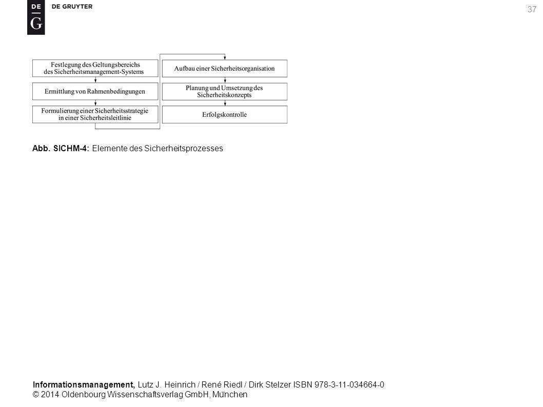 Informationsmanagement, Lutz J. Heinrich / René Riedl / Dirk Stelzer ISBN 978-3-11-034664-0 © 2014 Oldenbourg Wissenschaftsverlag GmbH, Mu ̈ nchen 37