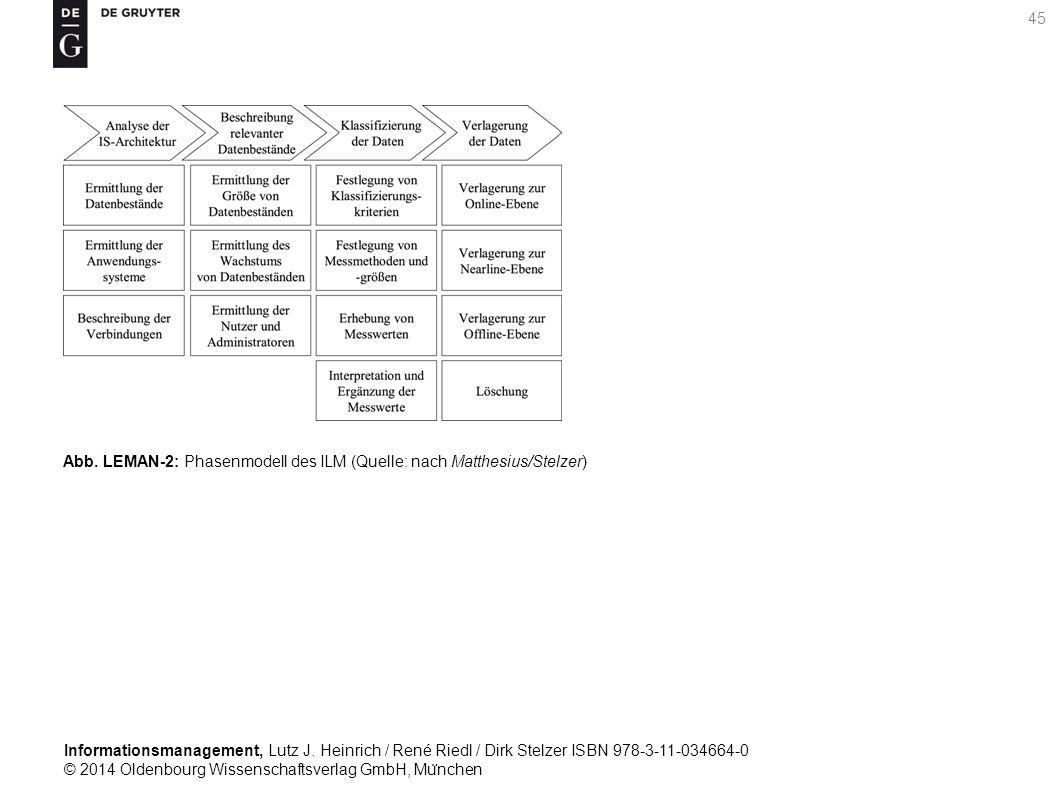 Informationsmanagement, Lutz J. Heinrich / René Riedl / Dirk Stelzer ISBN 978-3-11-034664-0 © 2014 Oldenbourg Wissenschaftsverlag GmbH, Mu ̈ nchen 45