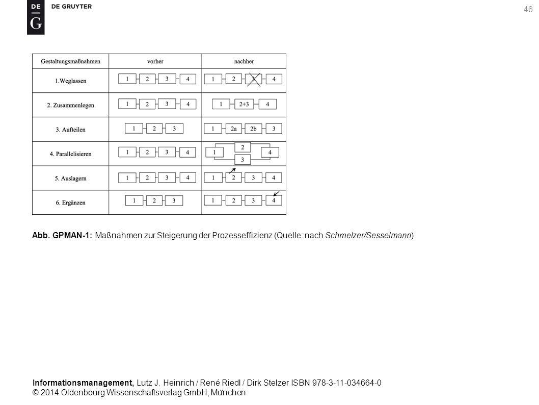 Informationsmanagement, Lutz J. Heinrich / René Riedl / Dirk Stelzer ISBN 978-3-11-034664-0 © 2014 Oldenbourg Wissenschaftsverlag GmbH, Mu ̈ nchen 46