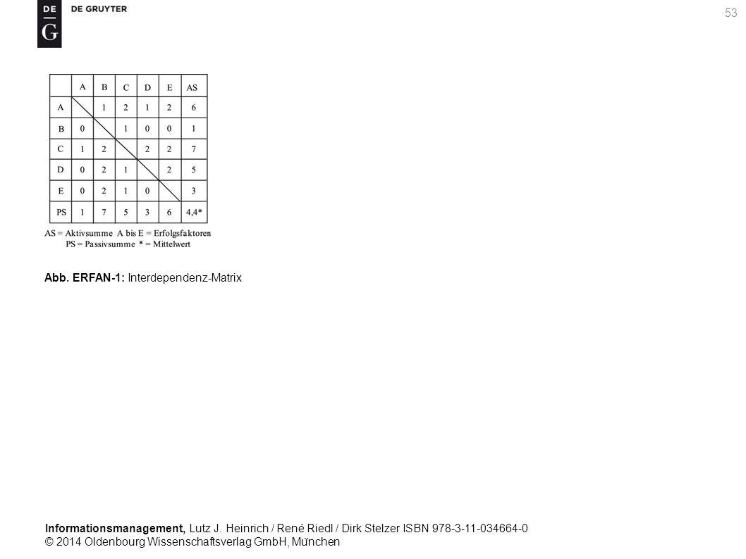 Informationsmanagement, Lutz J. Heinrich / René Riedl / Dirk Stelzer ISBN 978-3-11-034664-0 © 2014 Oldenbourg Wissenschaftsverlag GmbH, Mu ̈ nchen 53