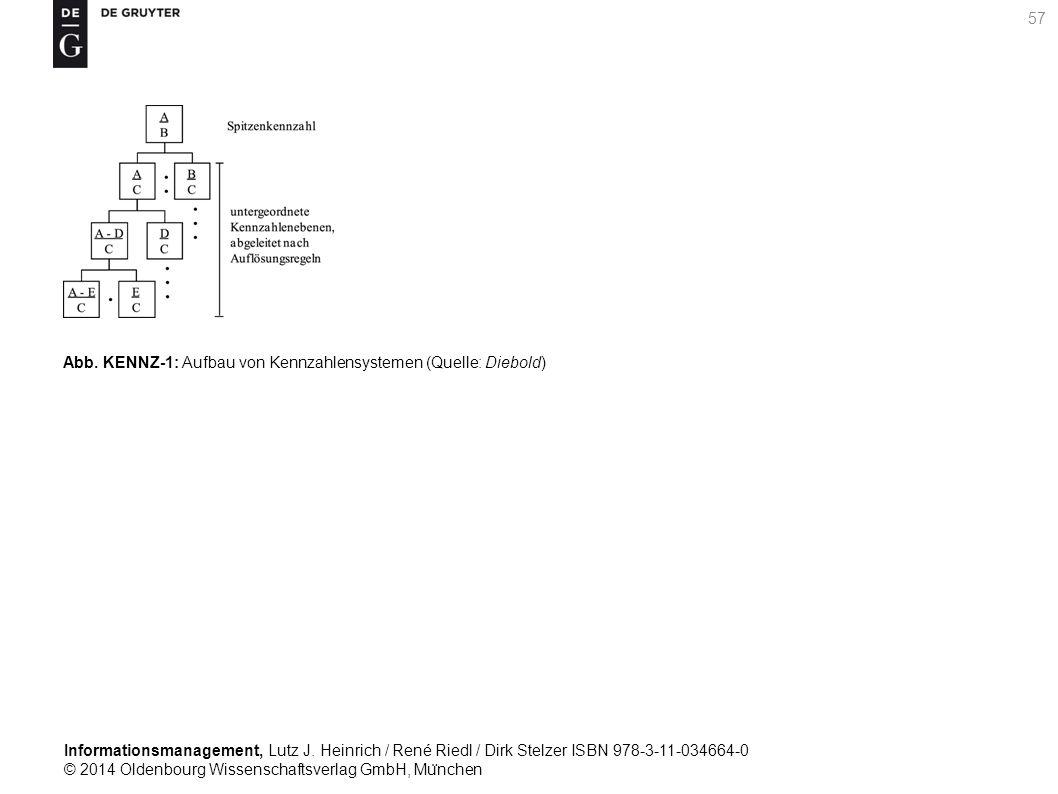 Informationsmanagement, Lutz J. Heinrich / René Riedl / Dirk Stelzer ISBN 978-3-11-034664-0 © 2014 Oldenbourg Wissenschaftsverlag GmbH, Mu ̈ nchen 57