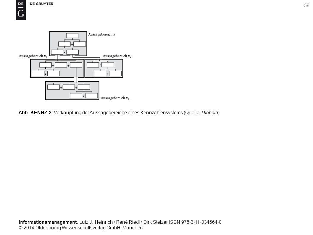 Informationsmanagement, Lutz J. Heinrich / René Riedl / Dirk Stelzer ISBN 978-3-11-034664-0 © 2014 Oldenbourg Wissenschaftsverlag GmbH, Mu ̈ nchen 58
