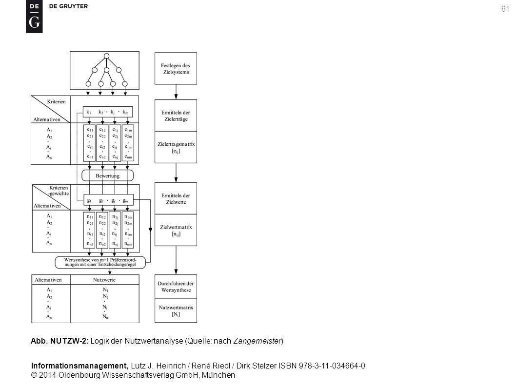 Informationsmanagement, Lutz J. Heinrich / René Riedl / Dirk Stelzer ISBN 978-3-11-034664-0 © 2014 Oldenbourg Wissenschaftsverlag GmbH, Mu ̈ nchen 61