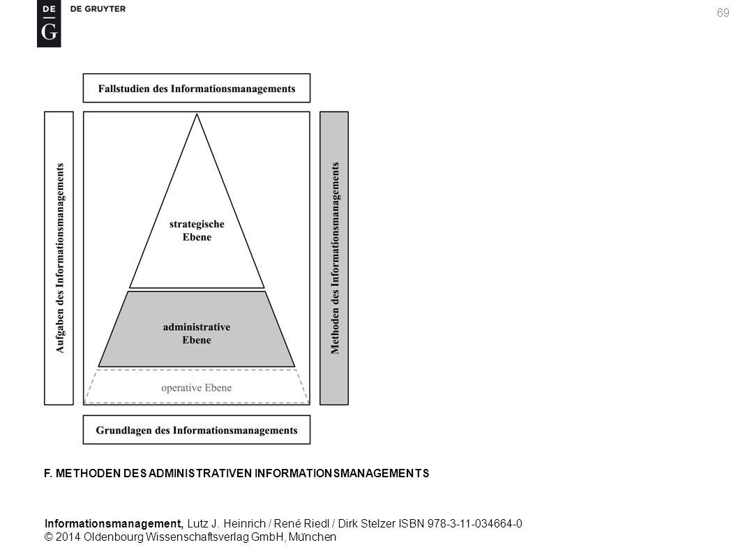 Informationsmanagement, Lutz J. Heinrich / René Riedl / Dirk Stelzer ISBN 978-3-11-034664-0 © 2014 Oldenbourg Wissenschaftsverlag GmbH, Mu ̈ nchen 69