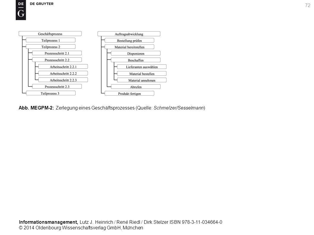 Informationsmanagement, Lutz J. Heinrich / René Riedl / Dirk Stelzer ISBN 978-3-11-034664-0 © 2014 Oldenbourg Wissenschaftsverlag GmbH, Mu ̈ nchen 72