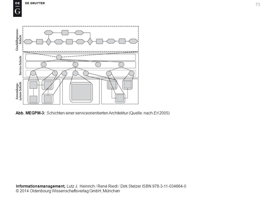 Informationsmanagement, Lutz J. Heinrich / René Riedl / Dirk Stelzer ISBN 978-3-11-034664-0 © 2014 Oldenbourg Wissenschaftsverlag GmbH, Mu ̈ nchen 73
