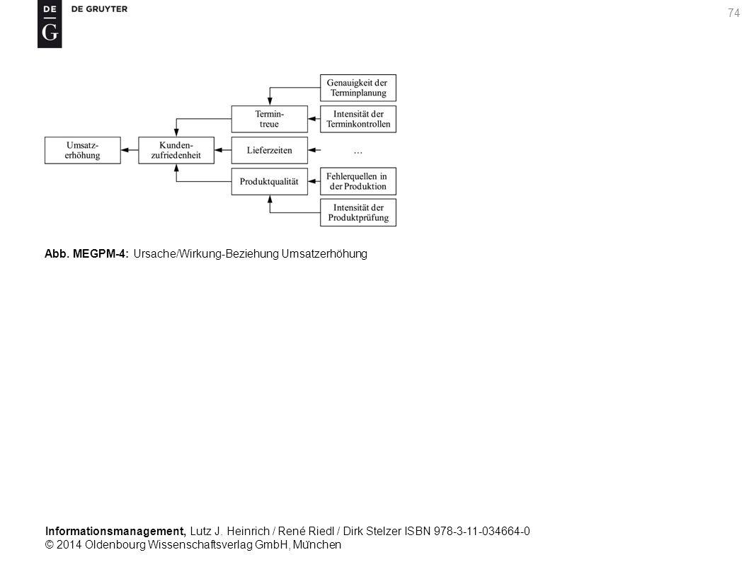 Informationsmanagement, Lutz J. Heinrich / René Riedl / Dirk Stelzer ISBN 978-3-11-034664-0 © 2014 Oldenbourg Wissenschaftsverlag GmbH, Mu ̈ nchen 74