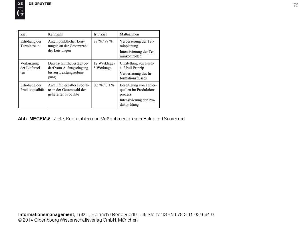 Informationsmanagement, Lutz J. Heinrich / René Riedl / Dirk Stelzer ISBN 978-3-11-034664-0 © 2014 Oldenbourg Wissenschaftsverlag GmbH, Mu ̈ nchen 75