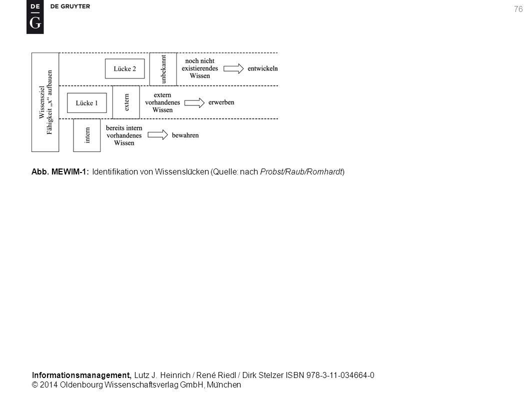 Informationsmanagement, Lutz J. Heinrich / René Riedl / Dirk Stelzer ISBN 978-3-11-034664-0 © 2014 Oldenbourg Wissenschaftsverlag GmbH, Mu ̈ nchen 76