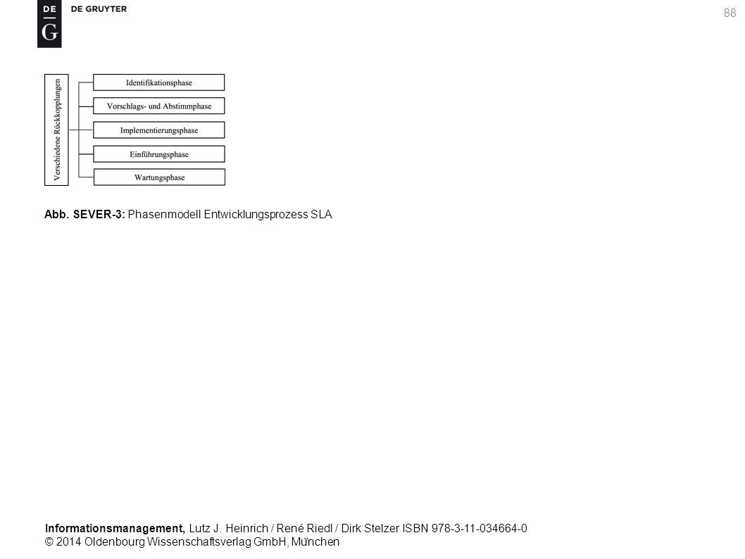 Informationsmanagement, Lutz J. Heinrich / René Riedl / Dirk Stelzer ISBN 978-3-11-034664-0 © 2014 Oldenbourg Wissenschaftsverlag GmbH, Mu ̈ nchen 88