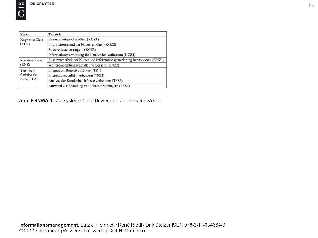 Informationsmanagement, Lutz J. Heinrich / René Riedl / Dirk Stelzer ISBN 978-3-11-034664-0 © 2014 Oldenbourg Wissenschaftsverlag GmbH, Mu ̈ nchen 90