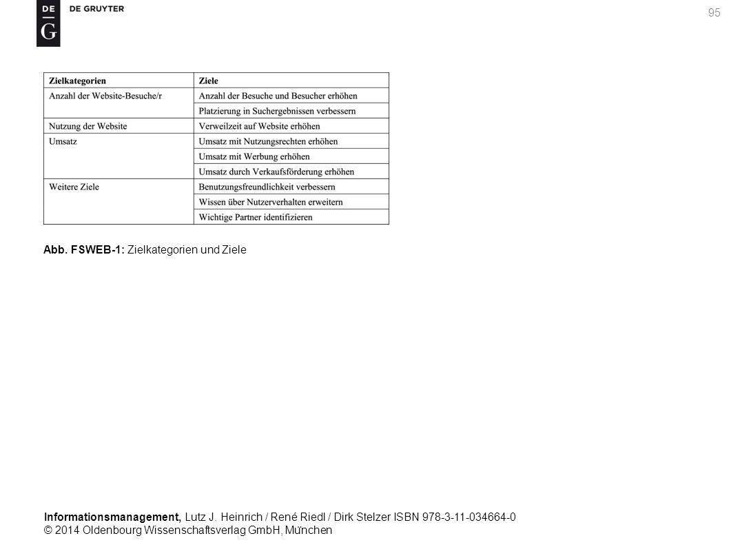 Informationsmanagement, Lutz J. Heinrich / René Riedl / Dirk Stelzer ISBN 978-3-11-034664-0 © 2014 Oldenbourg Wissenschaftsverlag GmbH, Mu ̈ nchen 95