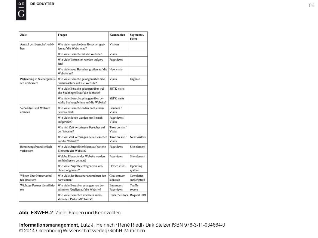 Informationsmanagement, Lutz J. Heinrich / René Riedl / Dirk Stelzer ISBN 978-3-11-034664-0 © 2014 Oldenbourg Wissenschaftsverlag GmbH, Mu ̈ nchen 96