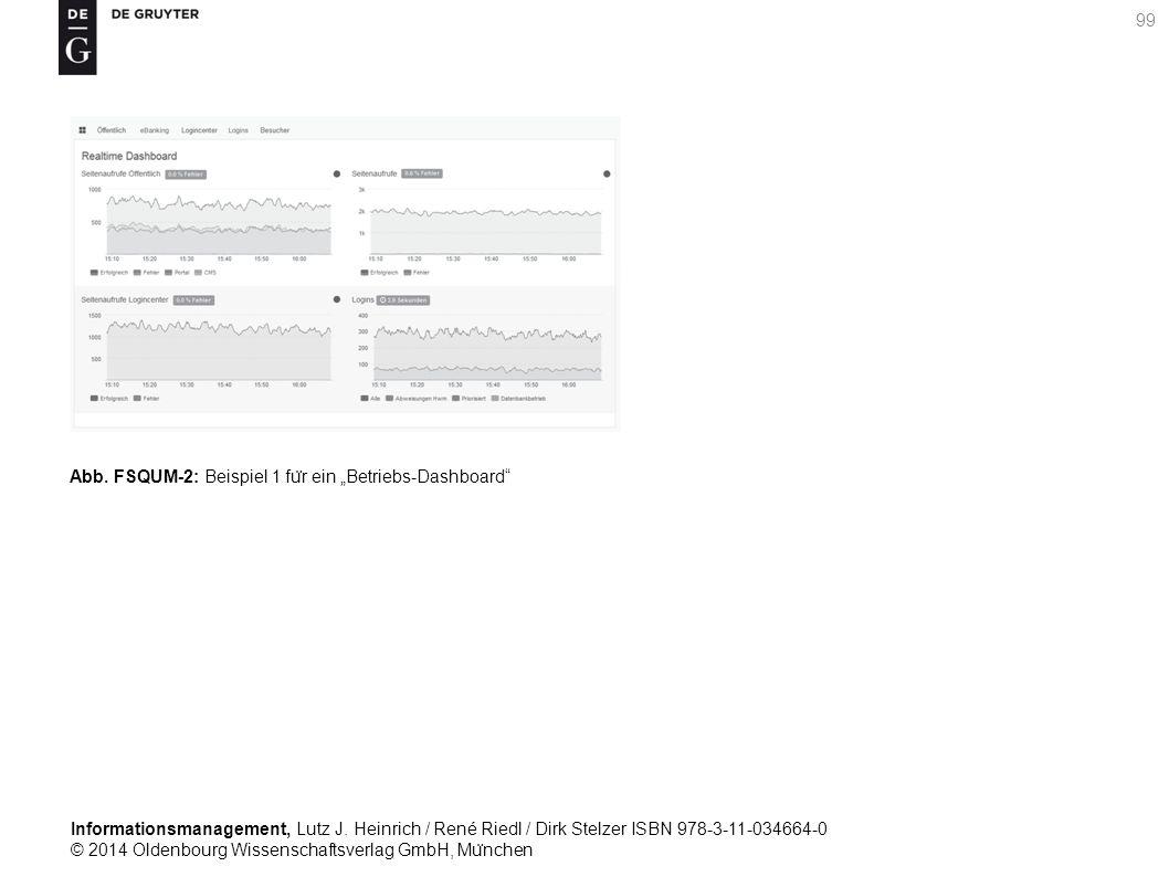 Informationsmanagement, Lutz J. Heinrich / René Riedl / Dirk Stelzer ISBN 978-3-11-034664-0 © 2014 Oldenbourg Wissenschaftsverlag GmbH, Mu ̈ nchen 99