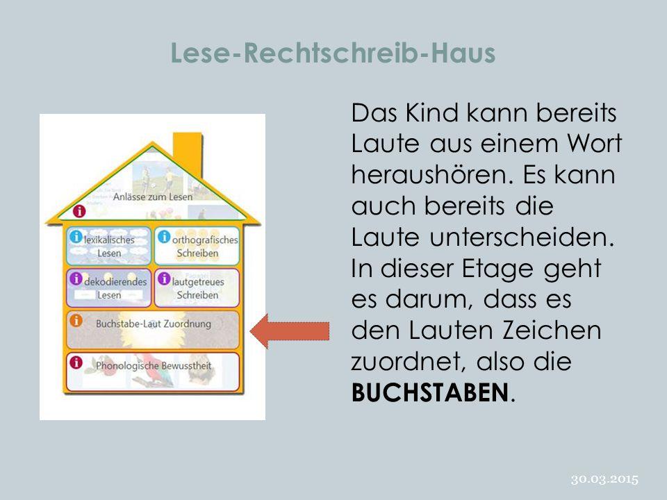 Lese-Rechtschreib-Haus 30.03.2015 Das Kind kann bereits Laute aus einem Wort heraushören. Es kann auch bereits die Laute unterscheiden. In dieser Etag