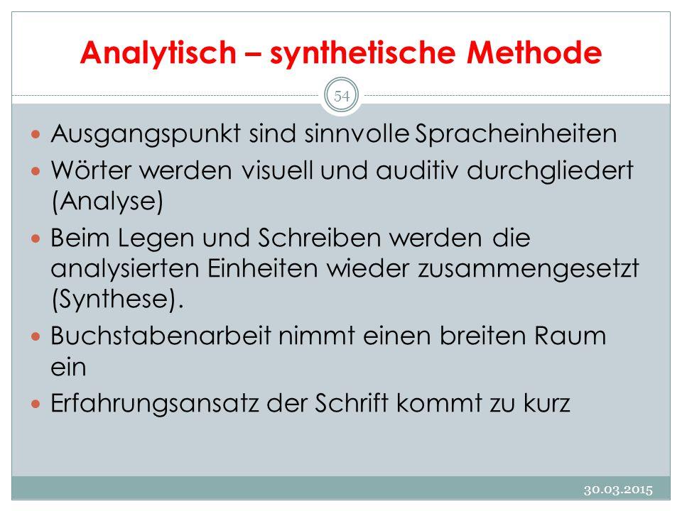 Analytisch – synthetische Methode Ausgangspunkt sind sinnvolle Spracheinheiten Wörter werden visuell und auditiv durchgliedert (Analyse) Beim Legen und Schreiben werden die analysierten Einheiten wieder zusammengesetzt (Synthese).