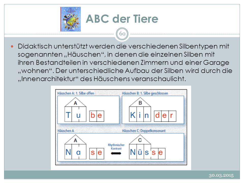 """ABC der Tiere Didaktisch unterstützt werden die verschiedenen Silbentypen mit sogenannten """"Häuschen"""", in denen die einzelnen Silben mit ihren Bestandt"""