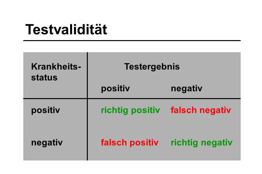 Krankheits-Testergebnis status positivnegativ positivrichtig positivfalsch negativ negativfalsch positivrichtig negativ Testvalidität